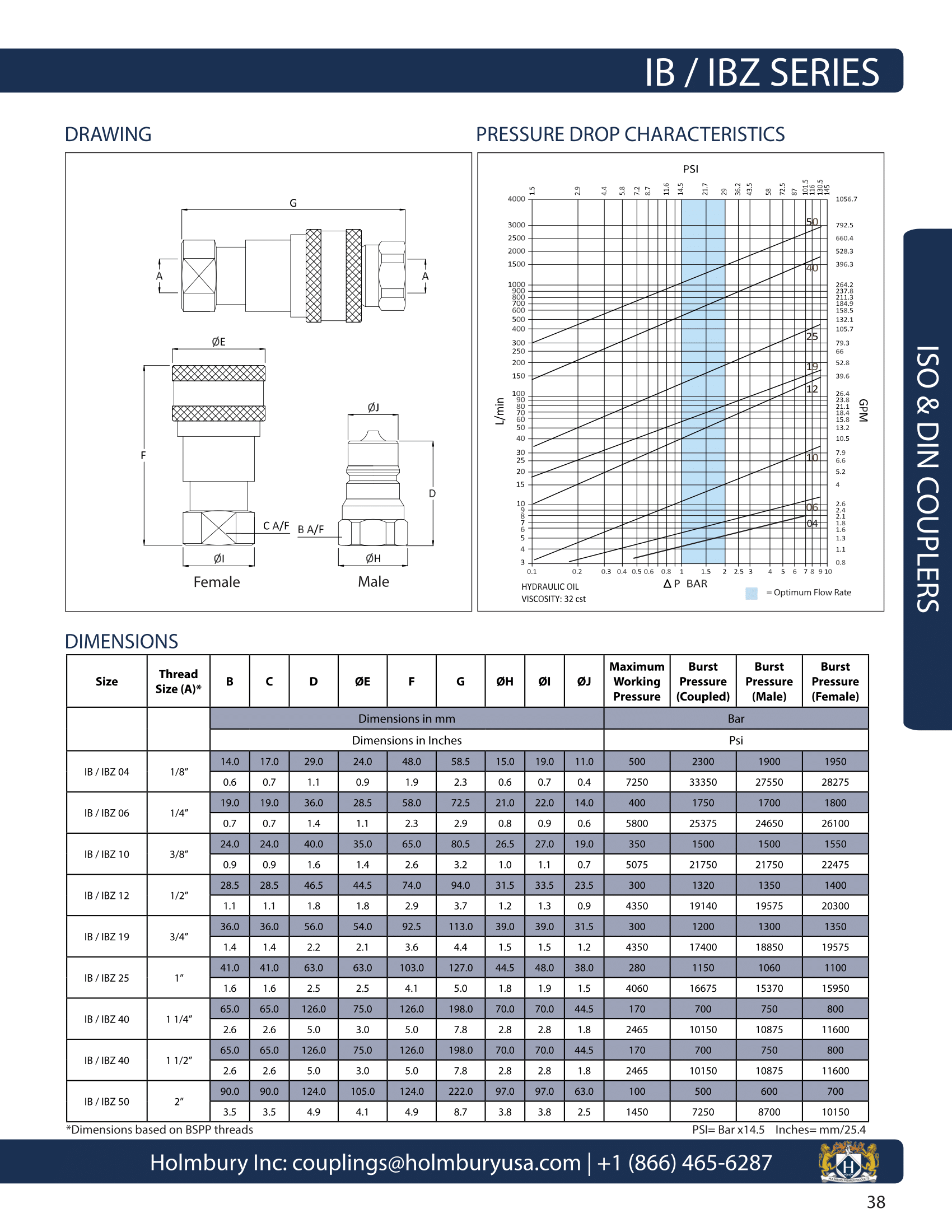 https://parts.hydraulicworld.com/image/catalog/quick%20couplers/IB%20SPEC%20SHEET-1.png